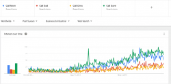 voice-search-trends