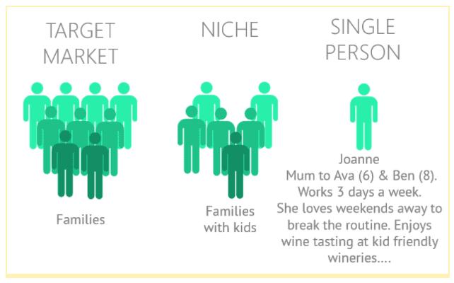 market-niche-target-marketing-3