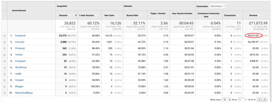 blog-google-analytics