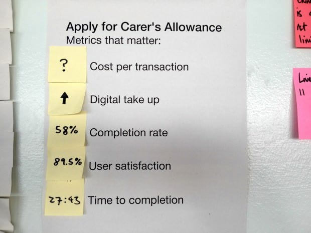 An example of the measures / KPIs that matter