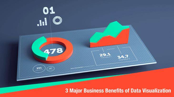 benefits of data visualisation