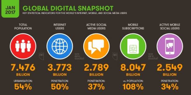 US mobile search share 2018  The Statistics Portal for