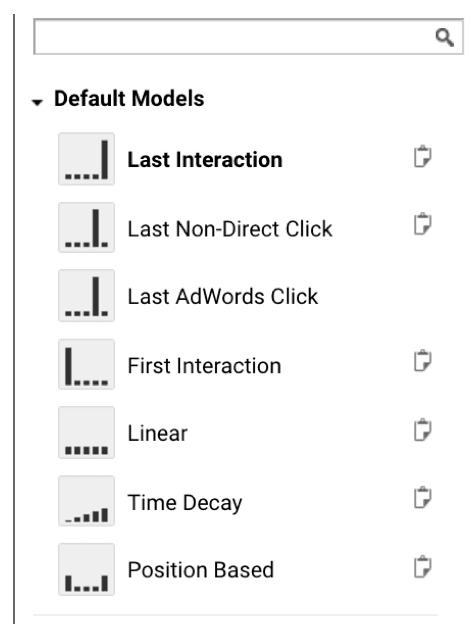 attribution-models