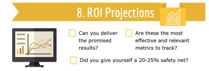 digital marketing agency proposal - ROI Projections Section