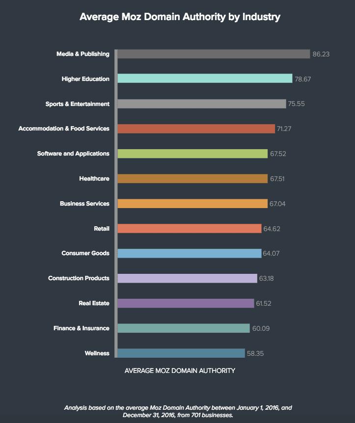 Understanding Financial Ratios and Industry Average Financial Ratios