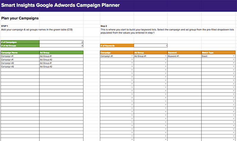 Google AdWords campaign planning and optimization template