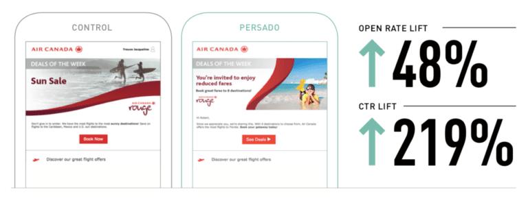 Tendances marketing numérique 2021: 25 recommandations pratiques à mettre en œuvre