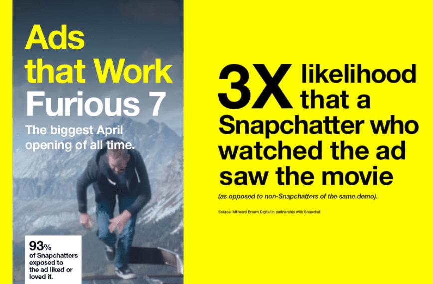 Snapchat Marketing Statistics | Smart Insights