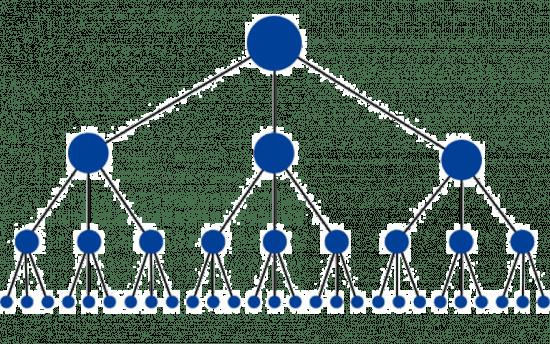 moz framework for internal links