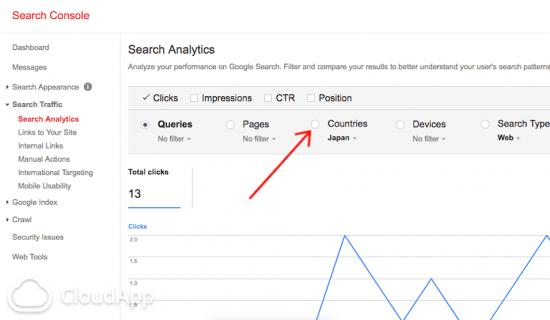 International SEO google analytics