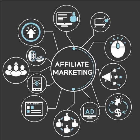 Top 11 Affiliate Marketing Programs & Websites - Appy Pie