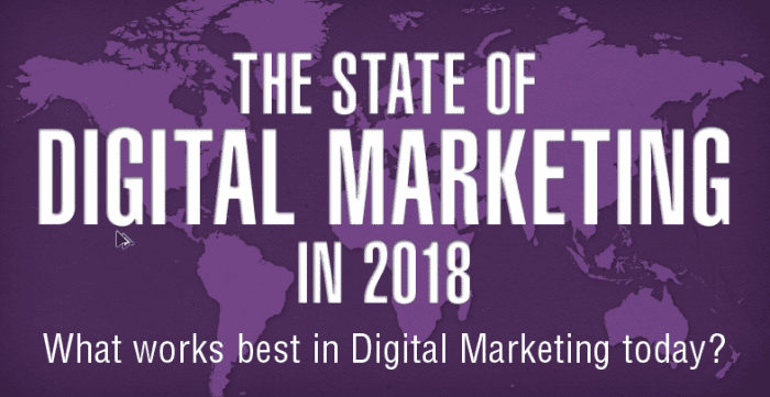 Digital marketing in 2018