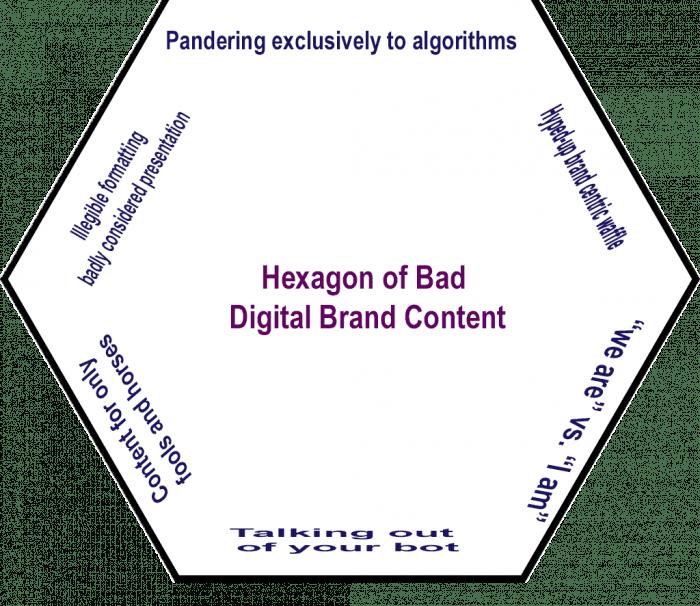 Hexagon of bad digital brand content