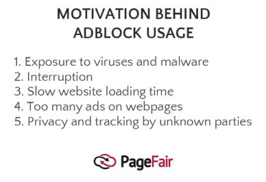 Motivation for using Adblocker