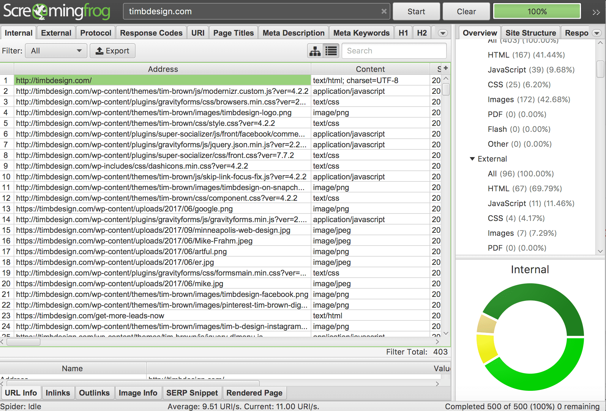 ScreamingFrog Spider