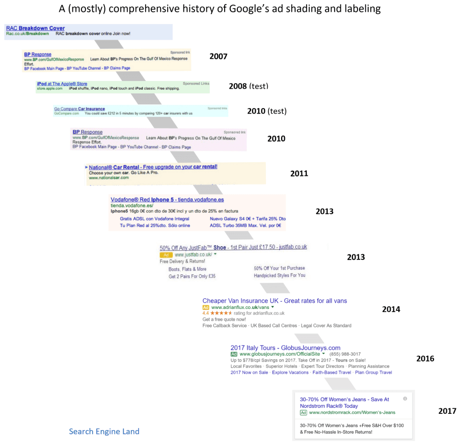 google-ad-shading-labeling-history-update-2017