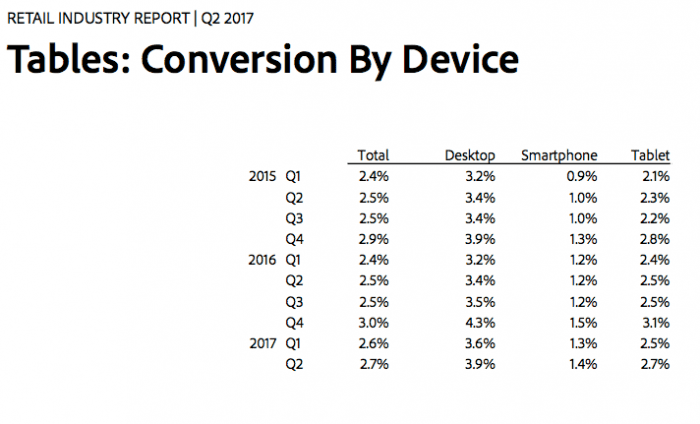 Mobile marketing statistics 2018 location us retail fandeluxe Image collections