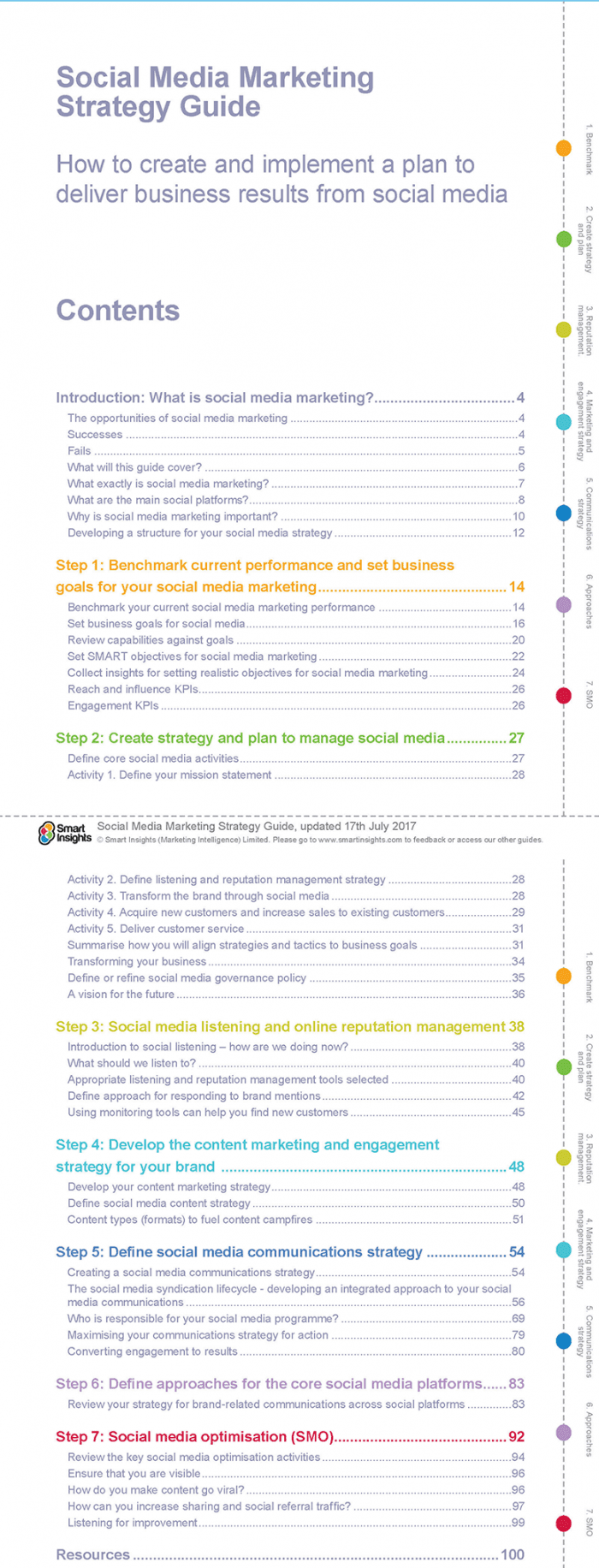 Social-media-marketing-7-Steps-look-inside