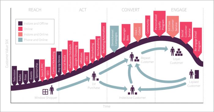 prace-framework