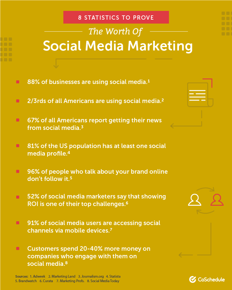 advertising and marketing using social media The advertising in social media differs from the traditional product and service marketing, in that it does not depend on a mere unidirectional relationship between the advertiser and the consumer.