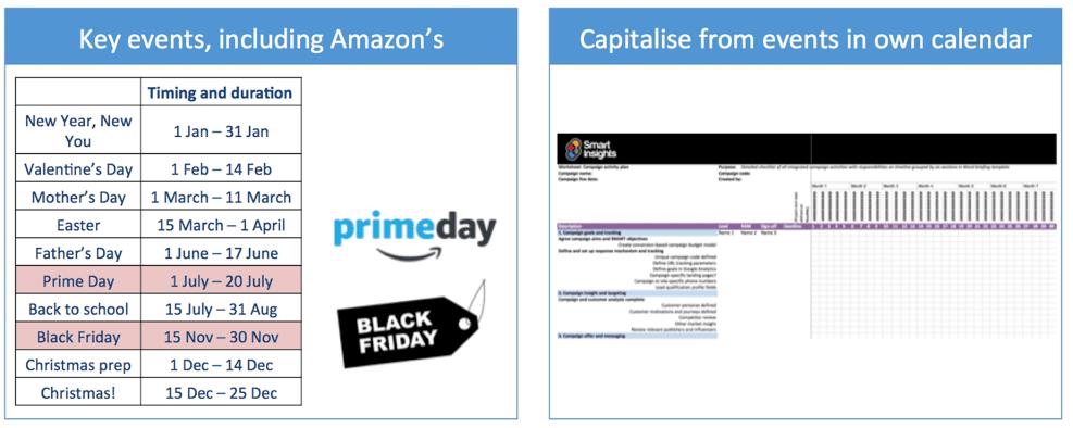 Amazon Campaign calendar