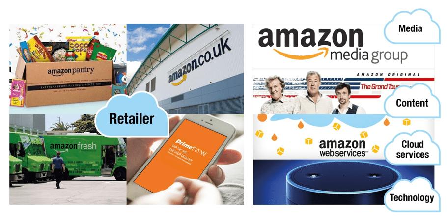 Amazon-beyond-retail