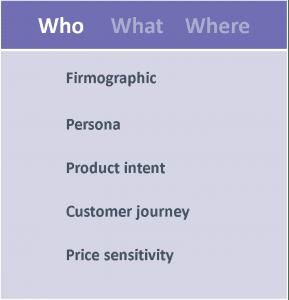 Marketo-who-personalization