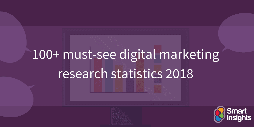 100 must see digital marketing research statistics for 2018 smart 100 must see digital marketing research statistics for 2018 smart insights fandeluxe Choice Image