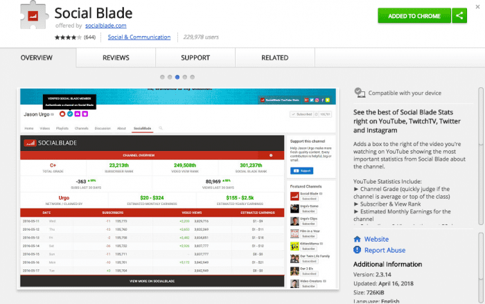 Image of Social Blade Chrome Extension