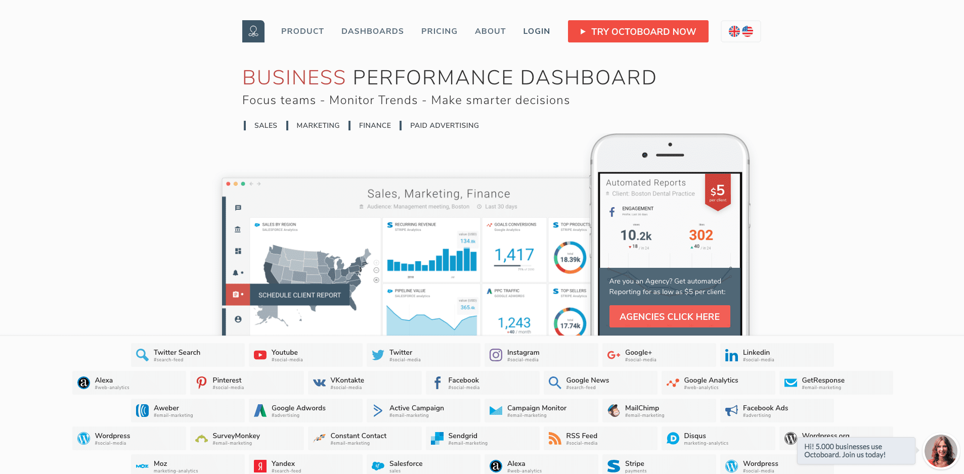 Octoboard dashboard to attract millennials