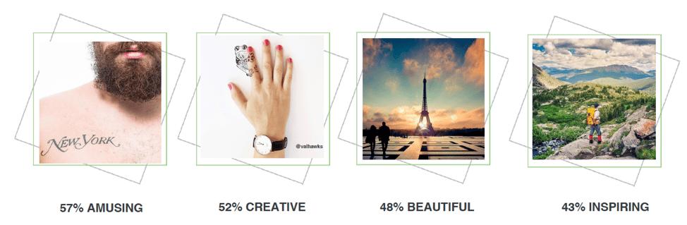 Types of instagram content