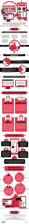 maximising-desktoptomobile-site-migration-infographic