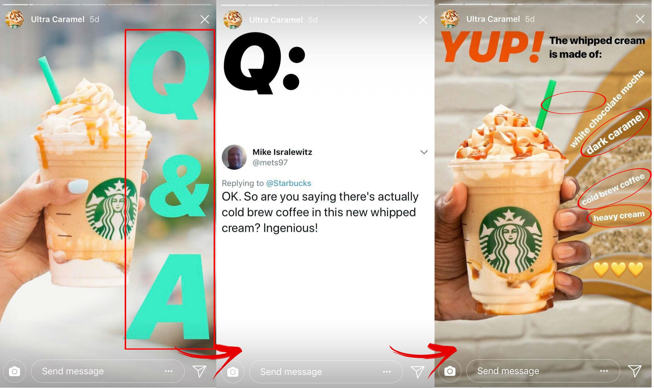 Ephemeral content on Instagram Case Study | Good To SEO