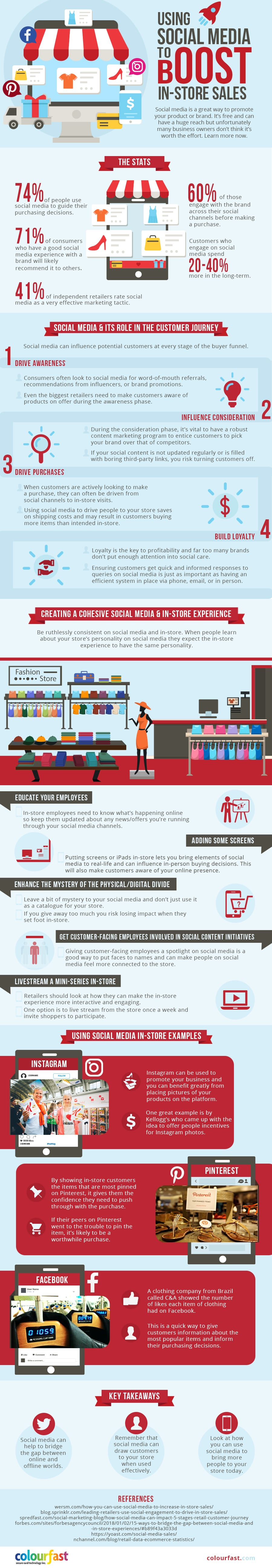 Using-Social-Media-to-Boost-In-Store-Sales