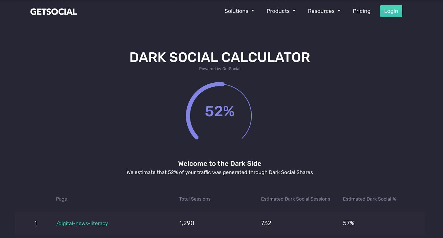 Dark social calculator results
