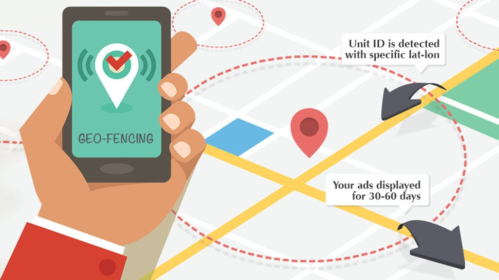 What is Geofencing- 4 Reasons It Works for Small Businesses