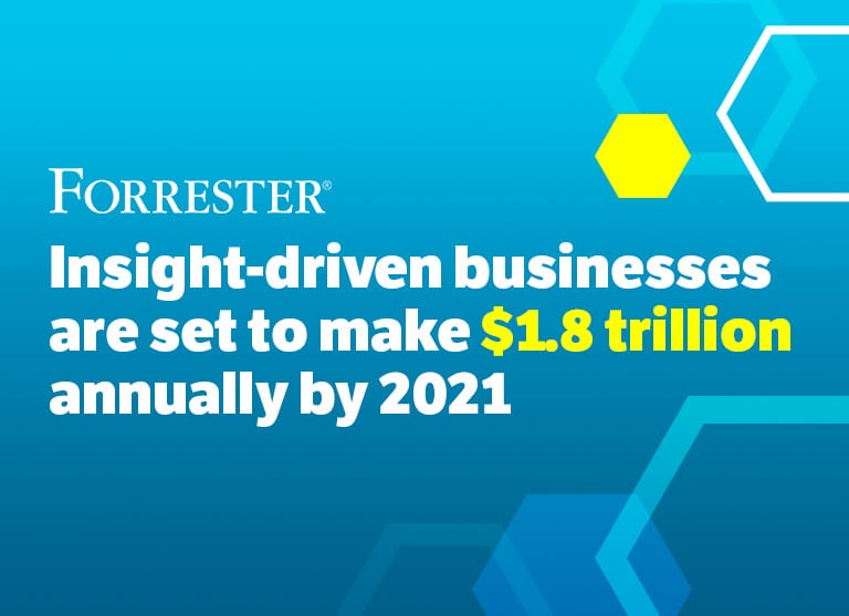 Insight driven businesses