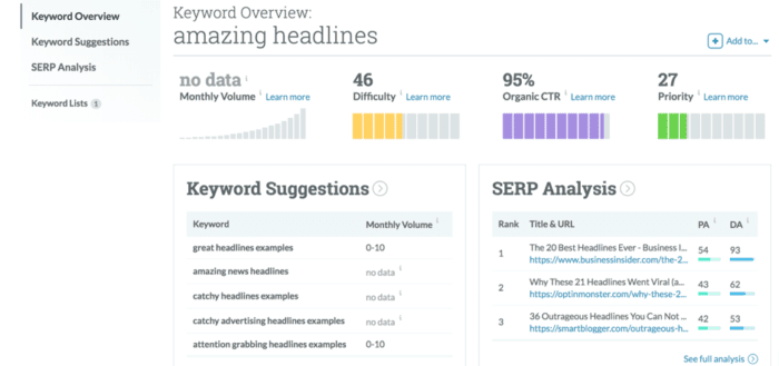 How to write headlines that drive traffic