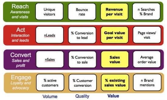 RACE Planning KPI Dashboard