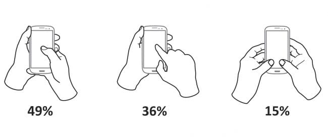 Research on mobile interaction behaviour and design