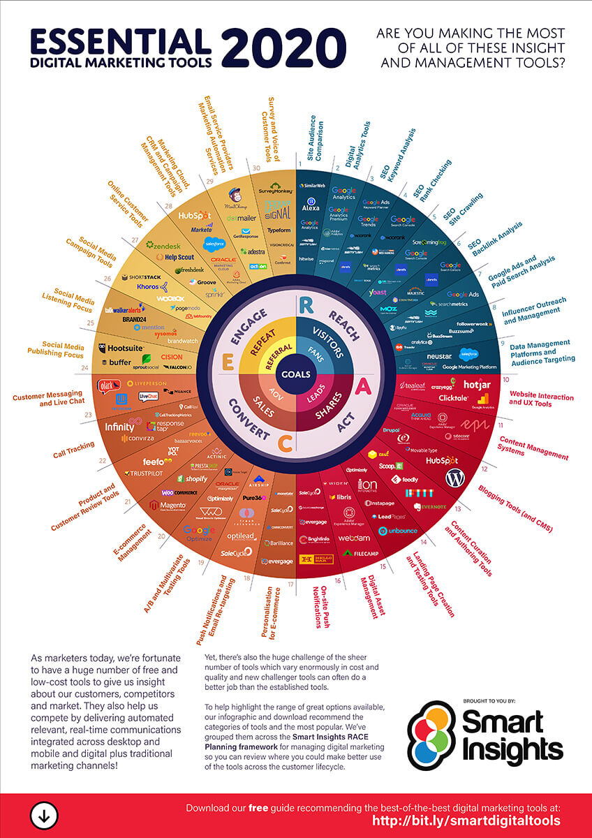 Digital-Marketing-Tools-2020-web
