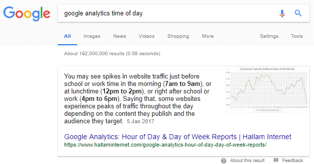Google Analytics time of day