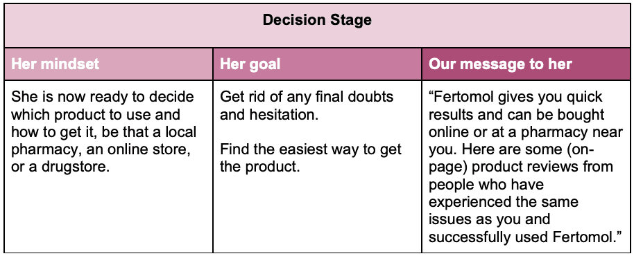 Decision stage example