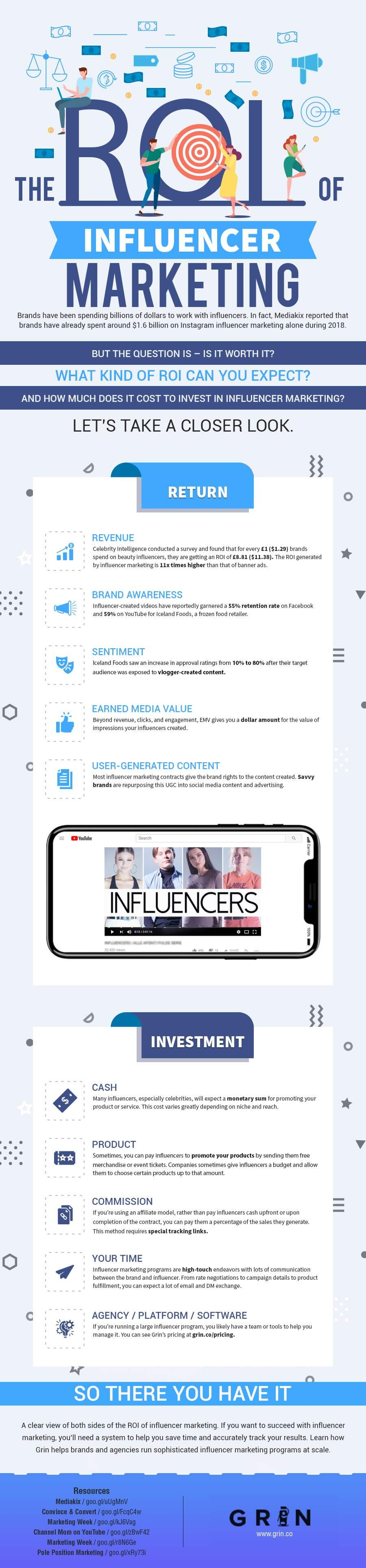 The20ROI20of20Influencer20Marketing20Infographic-3