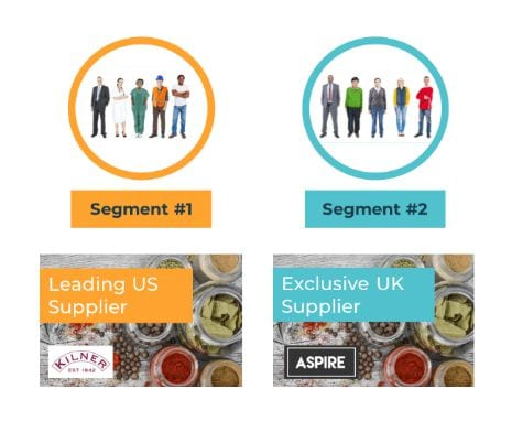Brand and Product Alignment