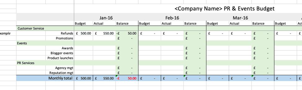 PR budget