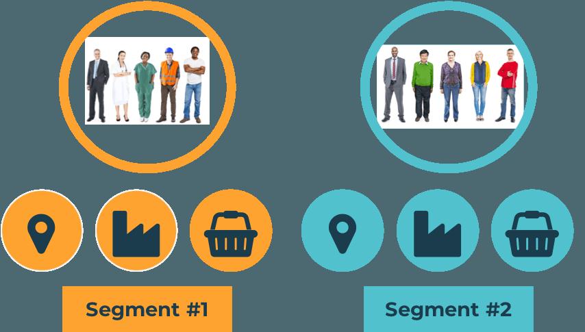 b2b-segmentation