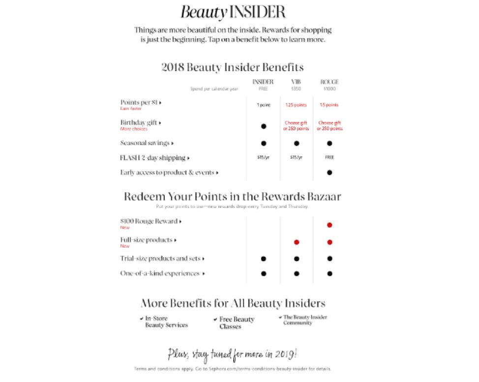 Beauty Insider benefits breakdown