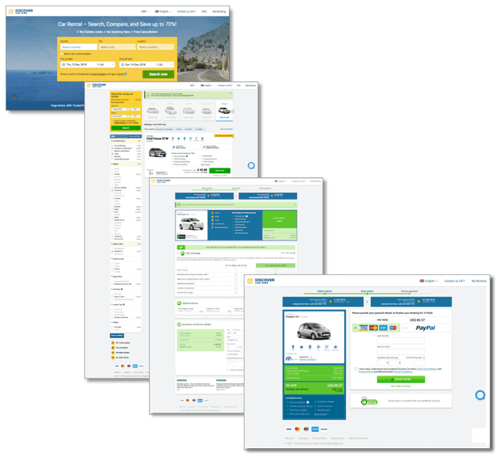 Discover Car Hire customer journey