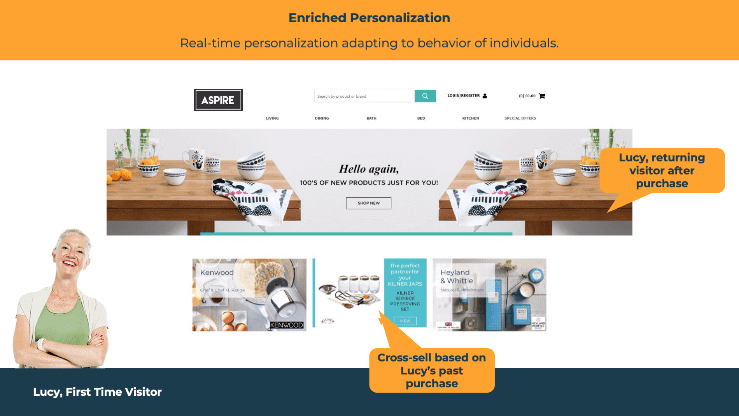 Enriched Personalized Campaigns